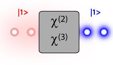 single_photon_QFT_schematic