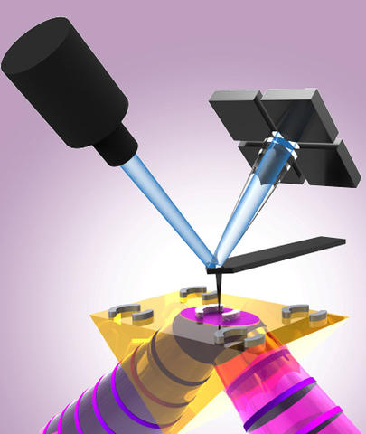 Schematic showing the photothermal induced resonance (PTIR) technique, which combines the lateral resolution of atomic force microscopy (AFM) with the chemical specificity of IR spectroscopy. A wavelength-tunable, pulsed IR laser (purple) illuminates a sample consisting of plasmonic gold resonators from the below. The resulting thermal expansion of the sample is detected locally by the AFM cantilever tip, which is monitored by reflecting a laser (blue) off the back of the cantilever.