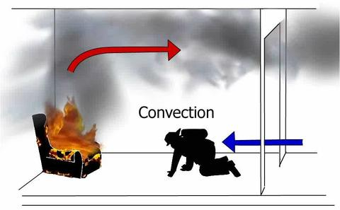 Firefighter Convection
