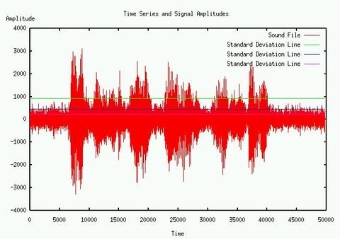 One microphone signal - click for larger image