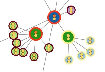 Network visualization tool detail