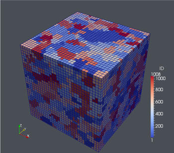 crystal plasticity cube