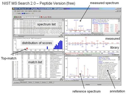 NIST MS Search 2