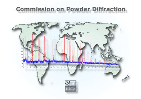 Commission on Powder Diffraction