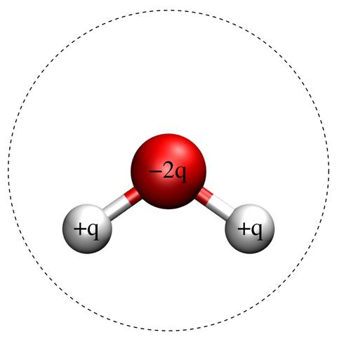 Schematic of SPC/E Water Molecule