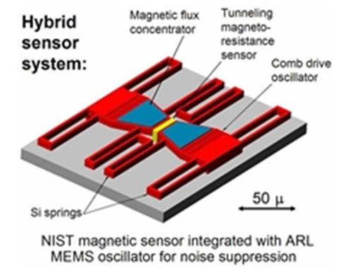 hybrid_sensor_system