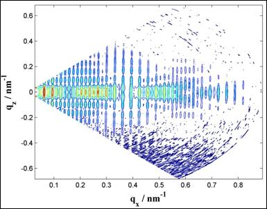 An image of scattering pattern for tri-gate