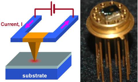 Photo of NanoAFM and nanocalorimeter chip