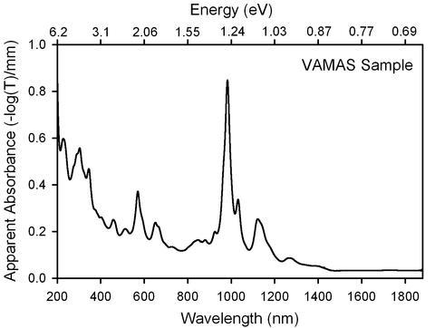 VAMAS-shipped-sample-10-21-09