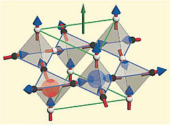 Magnetic monopoles are created when the spin of an ion in one corner of a spin ice crystal is knocked askew, creating a monopole and adjacent antimonopole.