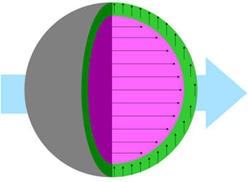 Schematic of a spherical magnetite nanoparticle