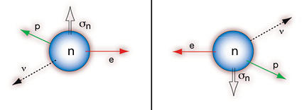 antimatter diagrams