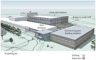 NCNR New Building