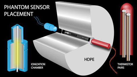 diagram of sensor placement in phantom