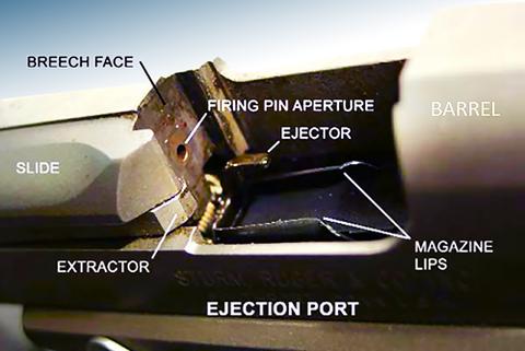 Anatomy of a firearm