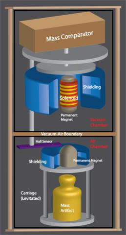 Diagram of apparatus.