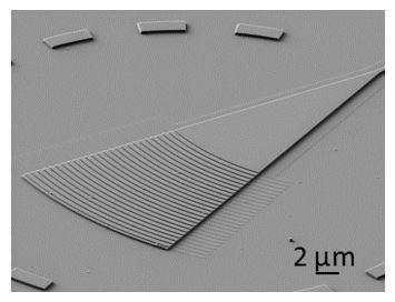 on-chip optical coupler