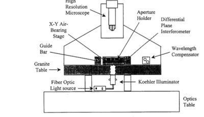 Aperture schematic