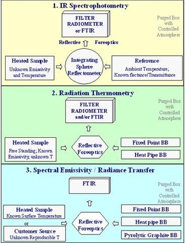 emittance_scheme