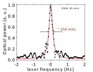 Laser_linewidth