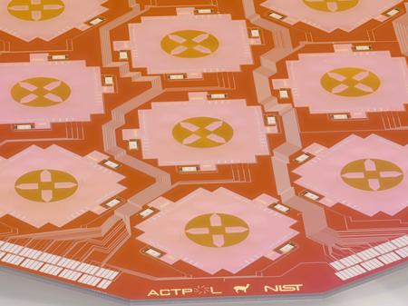 array of polarized photon detectors