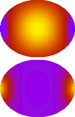 two modes observed in nanomagnets