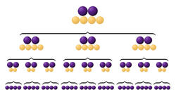 The new NIST architecture for quantum computing relies on several levels of error checking to ensure the accuracy of quantum bits (qubits). The image above illustrates how qubits are grouped in blocks to form the levels.