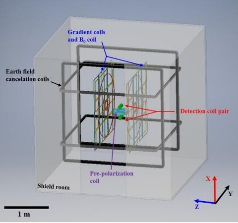 ULF MRI system