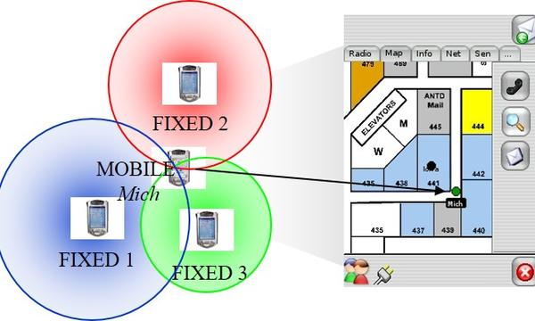 Performance Evaluation of Indoor Localization Technologies