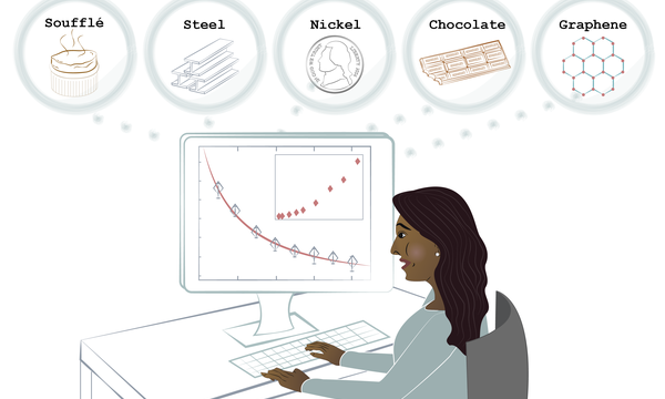 Woman sitting at a computer. Above her in thought clouds: Souffle, Steel, Nickel, Chocolate, Graphene (represented by chemical structure)