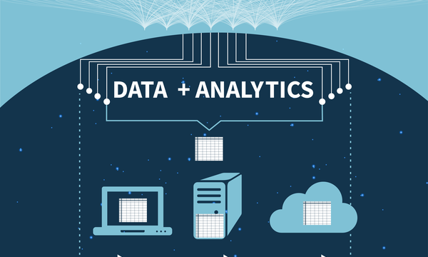 "Infographic says ""Data + Analytics"" over images of a computer screen, a hard drive, and a cloud."