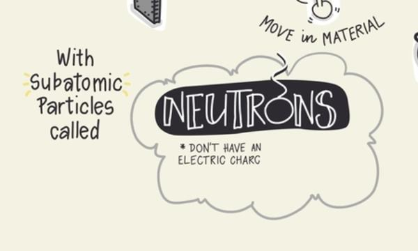 See Differently With Neutrons at NIST Thumbnail
