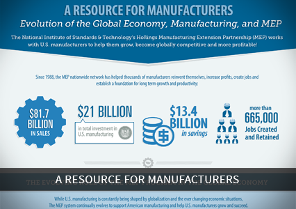 resource for mfg infographic thumbnail