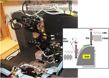 Figure 3. Photo showing inside the main chamber of the critical dimension AFM (CD-AFM). The key differentiating aspect of CD-AFM relative to conventional AFM is two-axis tip-surface interaction sensing and position control, as illustrated in the inset.