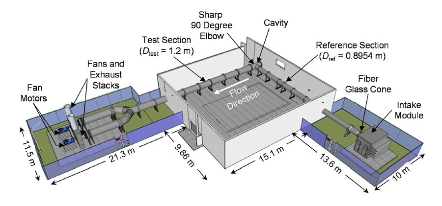 diagram of planned facility