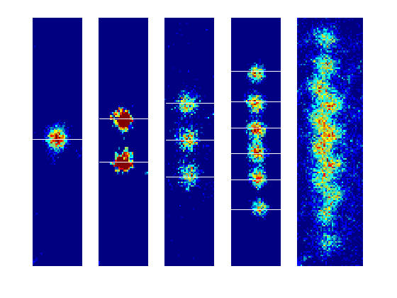 False-color images of 1, 2, 3, 6, and 12 magnesium ions loaded into NIST's new planar ion trap