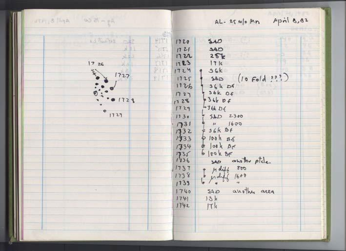 Shechtman Lab Notebook