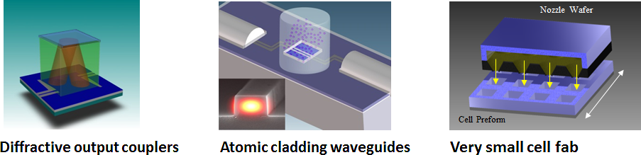 vapor cells with photonic chips