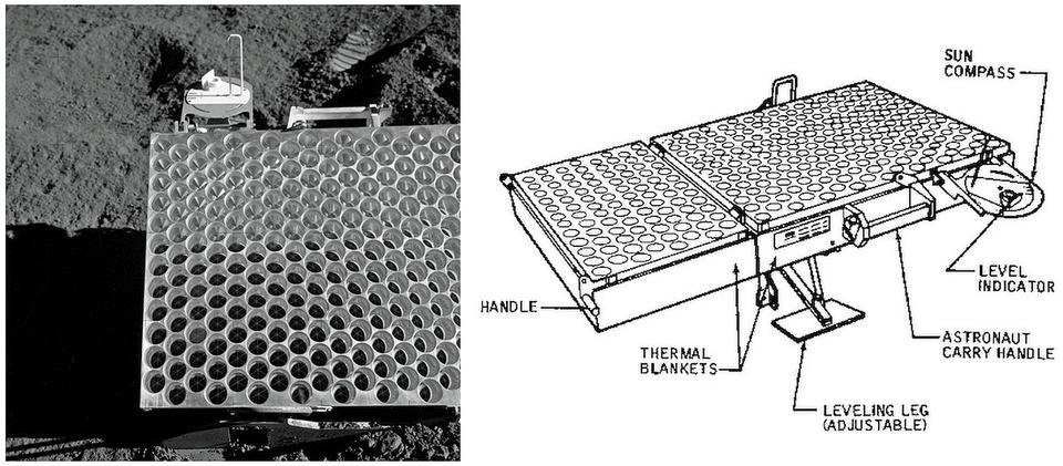 Left: photo of the laser retroreflector // right: diagram of the component pieces