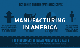 mfg in america infographic thumbnail