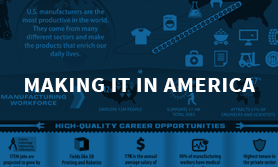 make it in america infographic thumbnail
