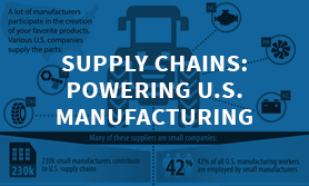 supply chain infographic thumbnail