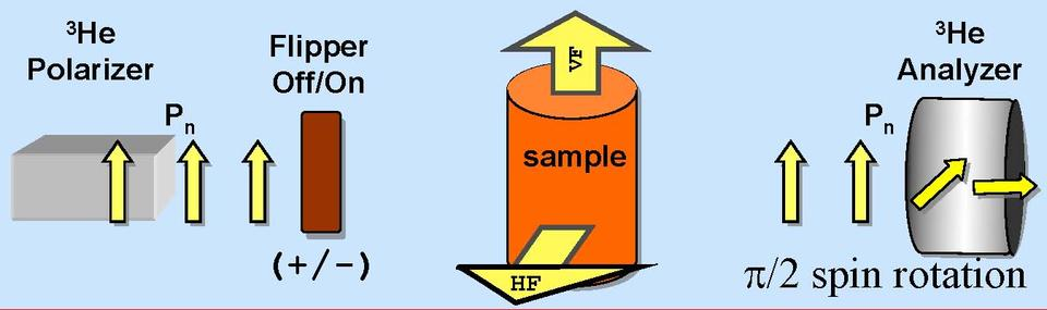 BT7 Schematic (MB)