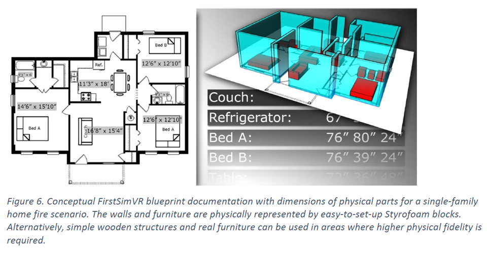 Conceptual FirstSIM VR blueprint documentation - NextGen Interactions LLC