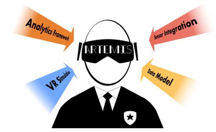 Georgia Tech ARTEMIS User Experience