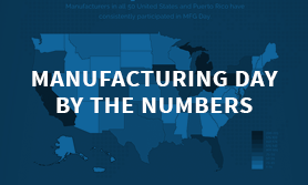 MFG Day infographic thumbnail