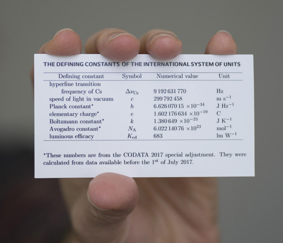 Person holding wallet card showing the values of fundamental constants being used for revising the International System of Units, the modern metric system.