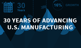 30 years of advancing U.S. manufacturing