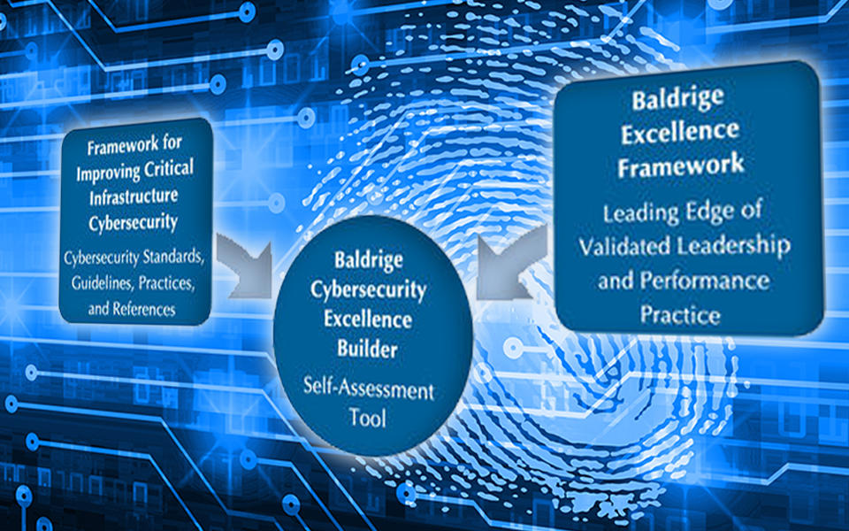 Photo showing cybersecurity background and connecting NIST Cybersecurity Framework with the Baldrige Cybersecurity Excellence Builder.