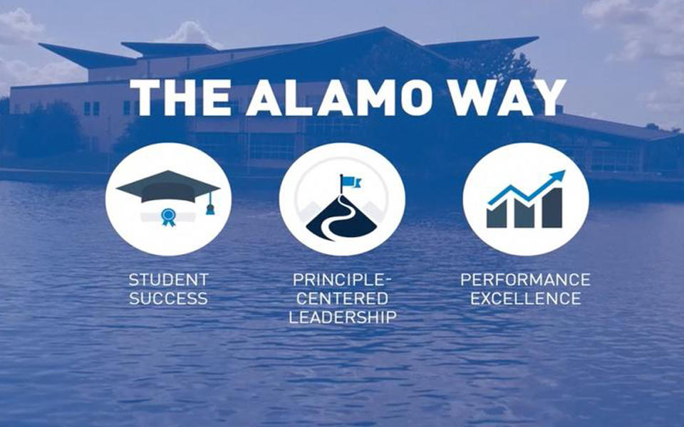 The Alamo Way highlighting Student Success, Principle-Centered Leadership, and Performance Excellence